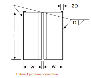 Welded Double Angle Beam Connection – CISC-ICCA